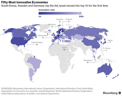 The most innovative economies of the world 2017